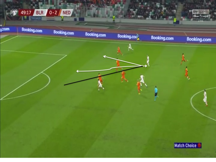 Euro 2020 Qualifiers: Belarus vs Netherlands – tactical analysis tactics
