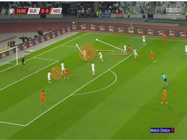 UEFA Euro 2020 Qualifiers: Belarus vs Netherlands – tactical analysis tactics