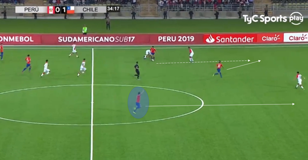 Under 17 World Cup 2019 - Group C - Tactical analysis - tactics