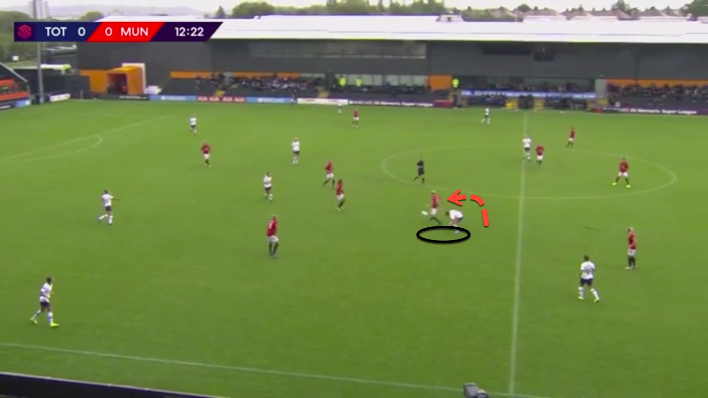 FAWSL 2019/20: Tottenham Hotspur Women vs Manchester United Women – tactical analysis-tactics