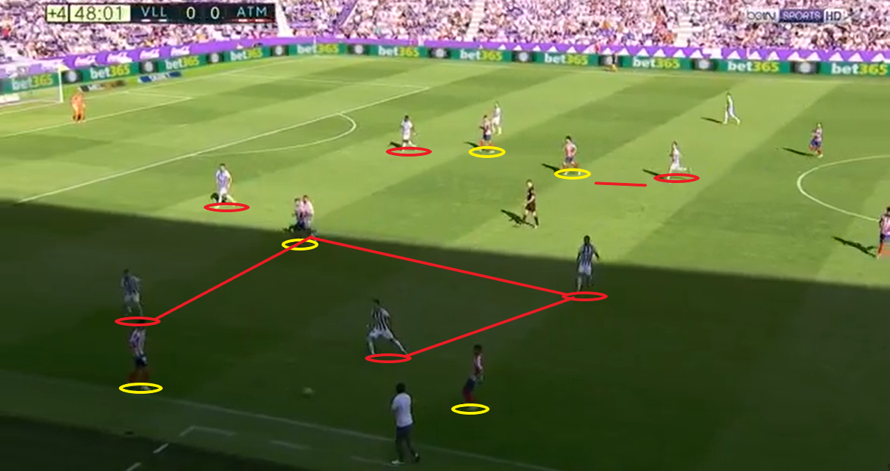 La Liga 2019/20: Real Valldolid vs Atletico Madrid - tactical analysis tactics