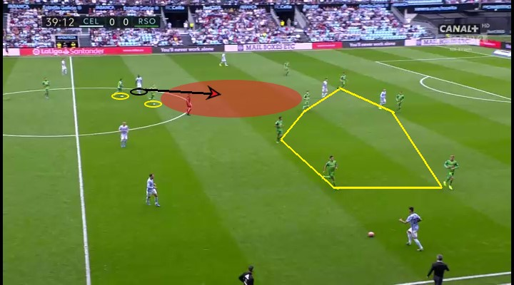 La Liga 2019/20: Celta Vigo vs Real Sociedad - tactical analysis tactics