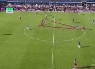 English Premier League: Everton vs West Ham tactics