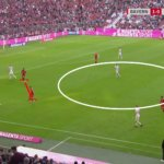 Bundesliga 2019/20: Bayern Munich vs Union Berlin - tactics