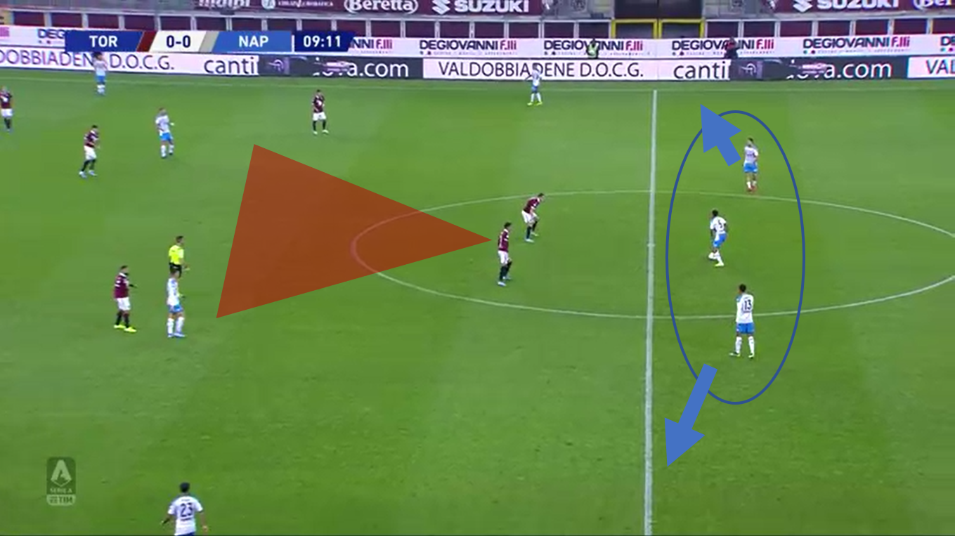 Serie A 2019/20: Torino vs Napoli tactical analysis tactics