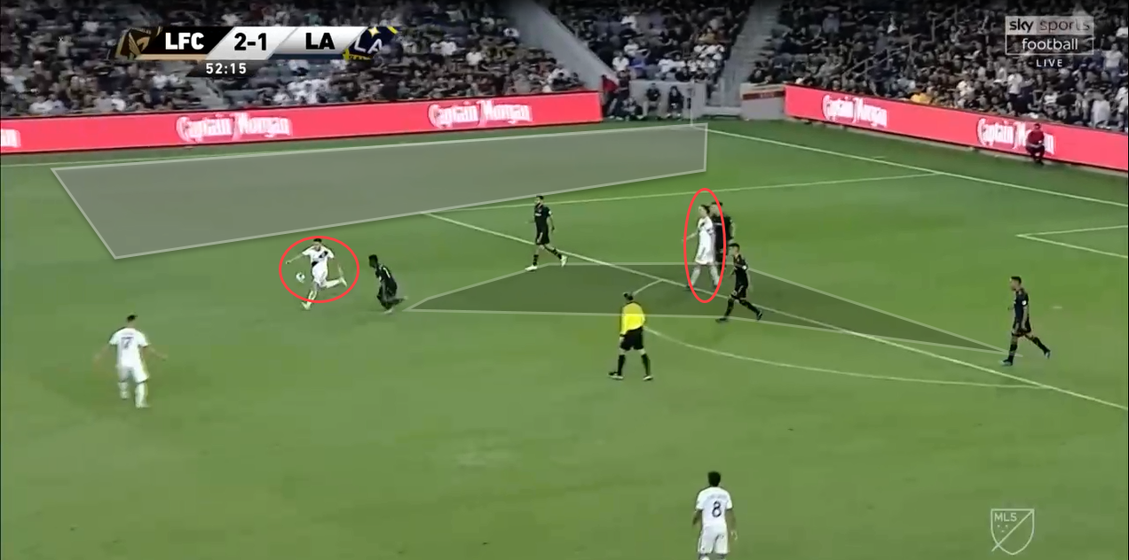 MLS 2019: LAFC vs LA Galaxy - tactical analysis tactics