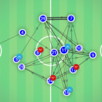 EFL League One 2019/2010: Southend United vs Ipswich Town – tactical analysis tactics