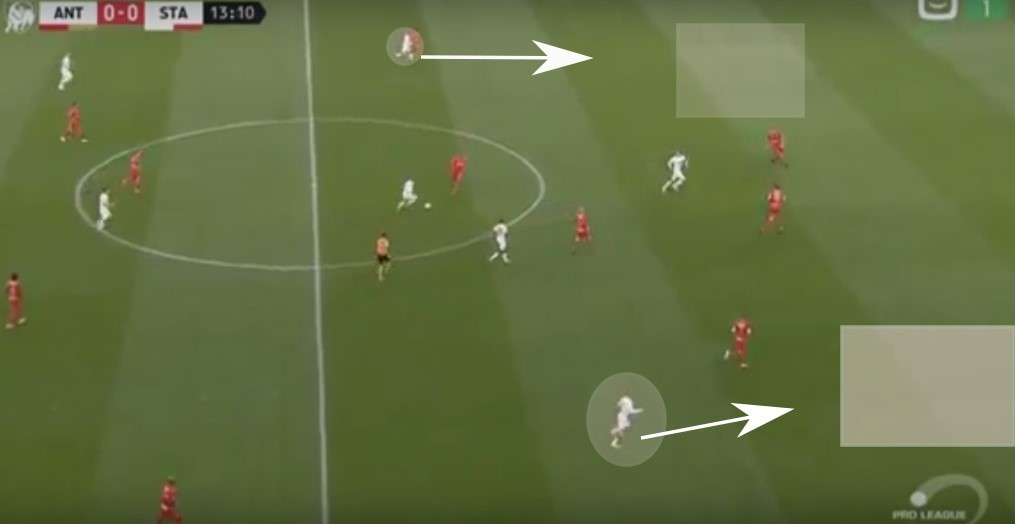 Belgian - Pro League - 2019: Club Brugge – vs – Standard Liege - tactical analysis tactics