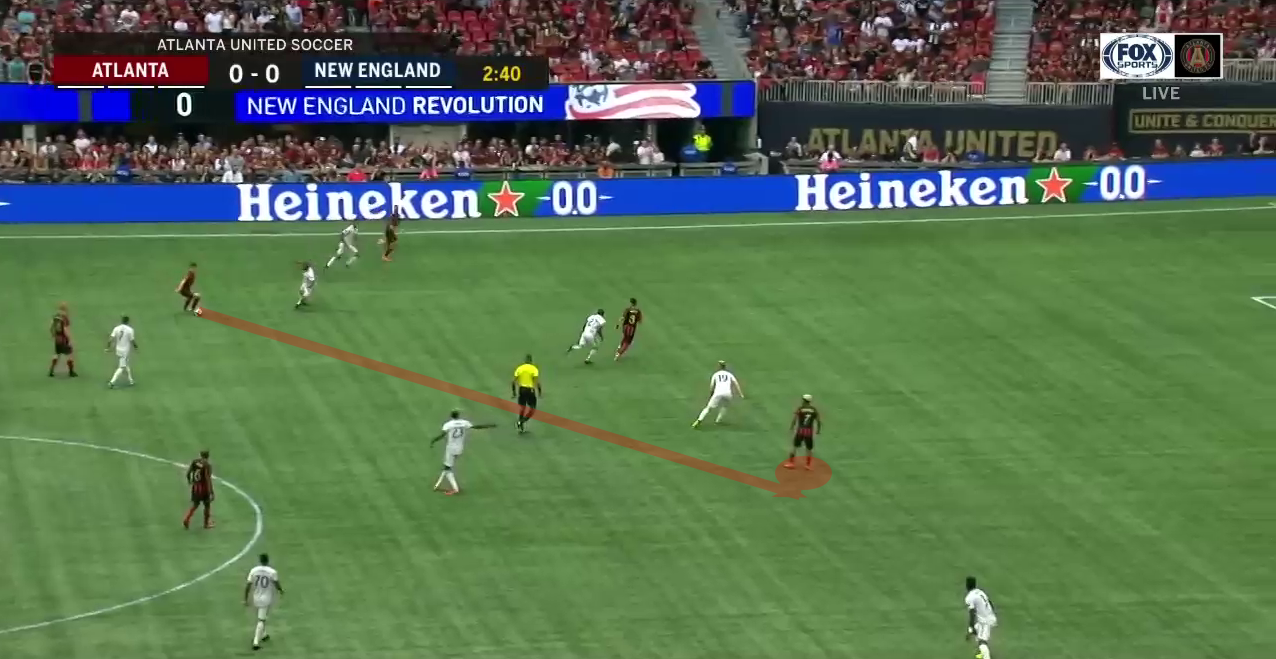 MLS 2019: Atlanta United vs New England Revolution – tactical analysis tactics