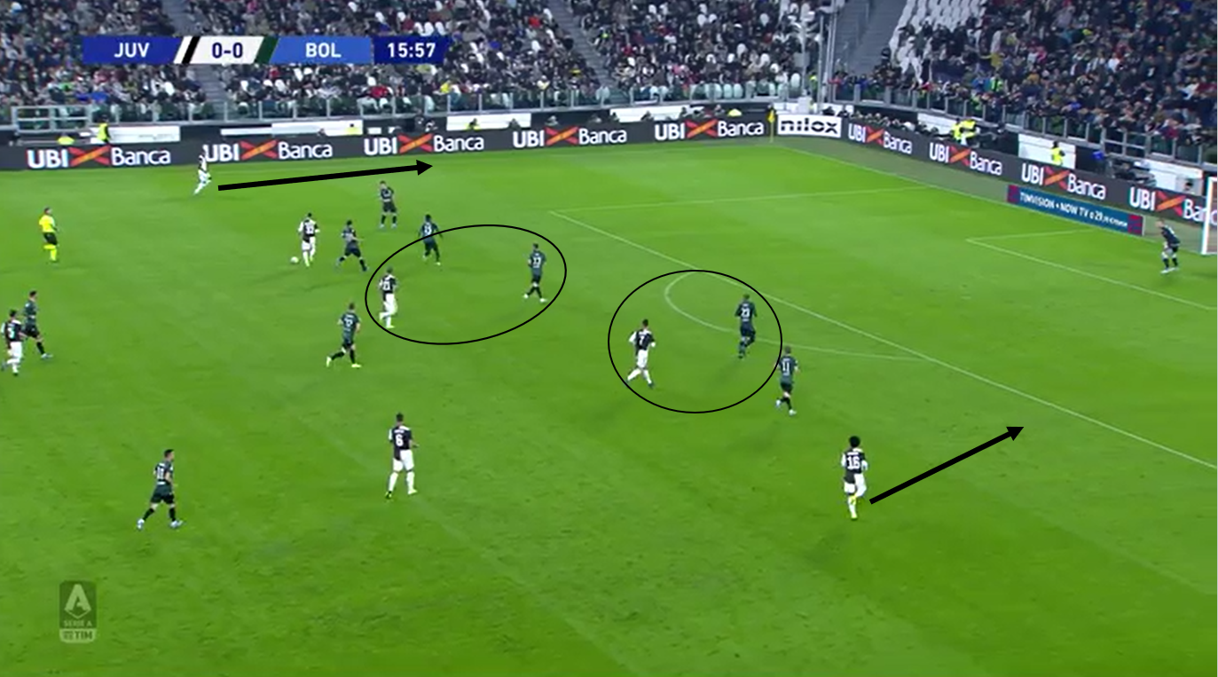 Serie A 2019/20: Juventus vs Bologna Tactical Analysis Tactics