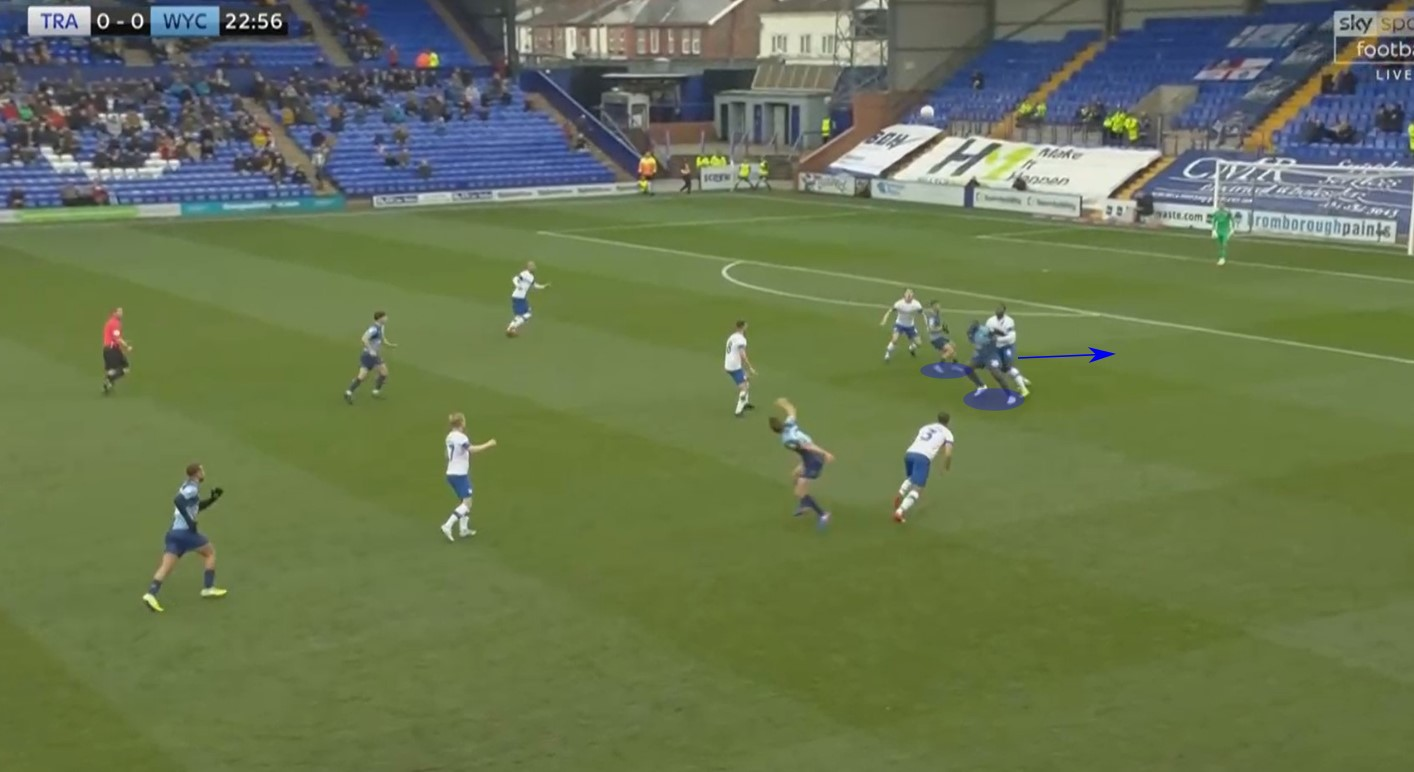 EFL League One 2019/20: Tranmere vs Wycombe - tactical analysis tactics