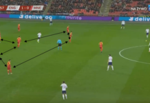UEFA Euro 2020 Qualifying: England vs Montenegro - Tactical Analysis