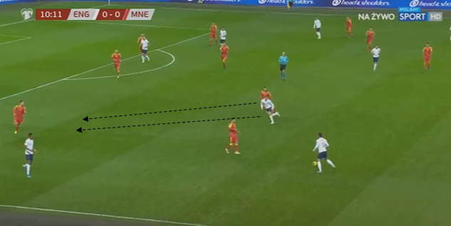 UEFA Euro 2020 Qualifying: England vs Montenegro - Tactical Analysis tactics