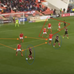 League One 2019/20 - Blackpool VS Peterborough United - Tactical Analysis Tactics