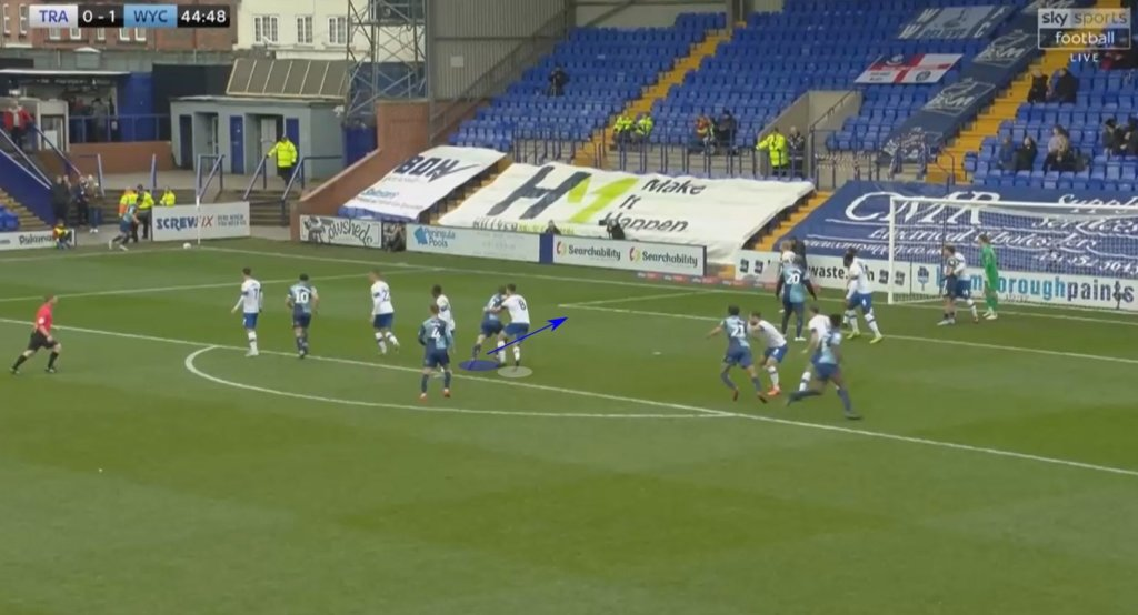 EFL League One 2019/20: Tranmere Rovers vs Wycombe Wanderers - tactical analysis tactics