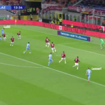 Serie A 2019/20: AC Milan vs Lecce – tactical analysis tactics