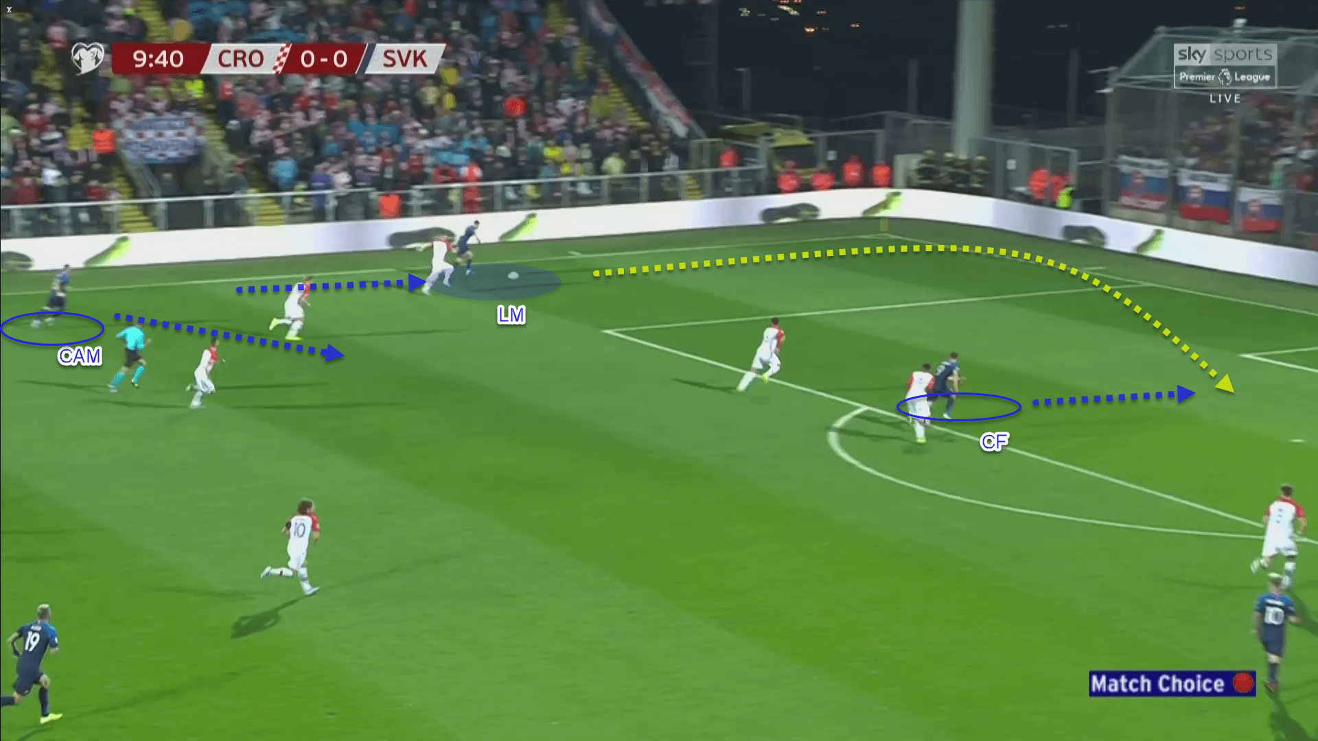 euro-2020-qualifier-croatia-v-slovakia-tactical-analysis-tactics