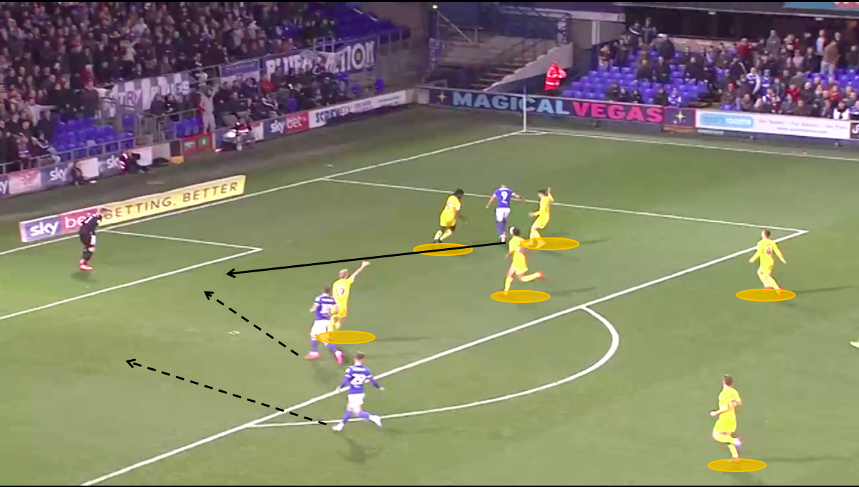 EFL League 1: Ipswich Town Vs Wycombe Wanderers - tactical analysis - tactics