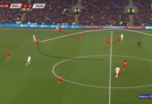UEFA Euro 2020 Qualifying: Wales vs Hungary - Tactical Analysis - tactics