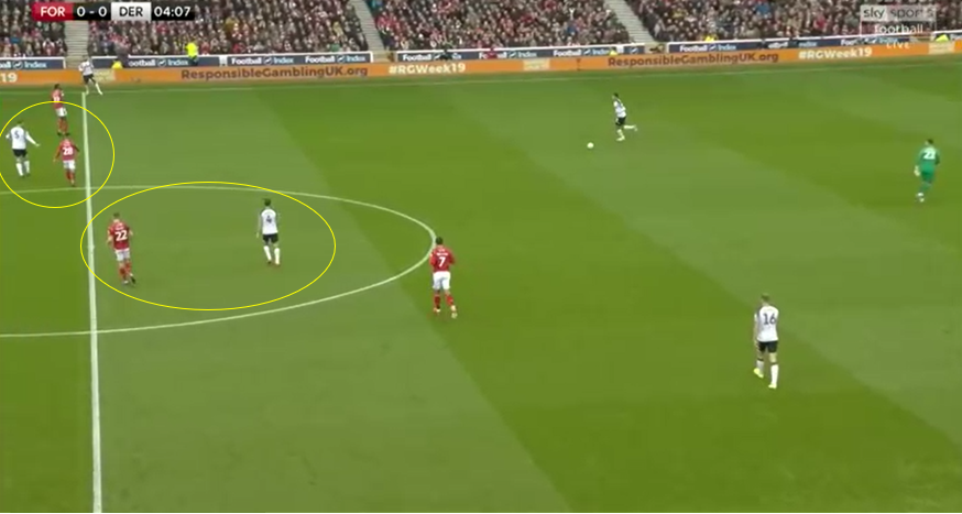 EFL Championship 2019/20: Nottingham Forest Vs Derby County- tactical analysis tactics