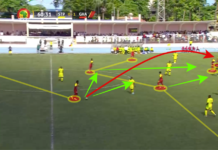 AFCON 2021 Qualifying: Sao Tome and Principe vs Ghana - tactical analysis tactics