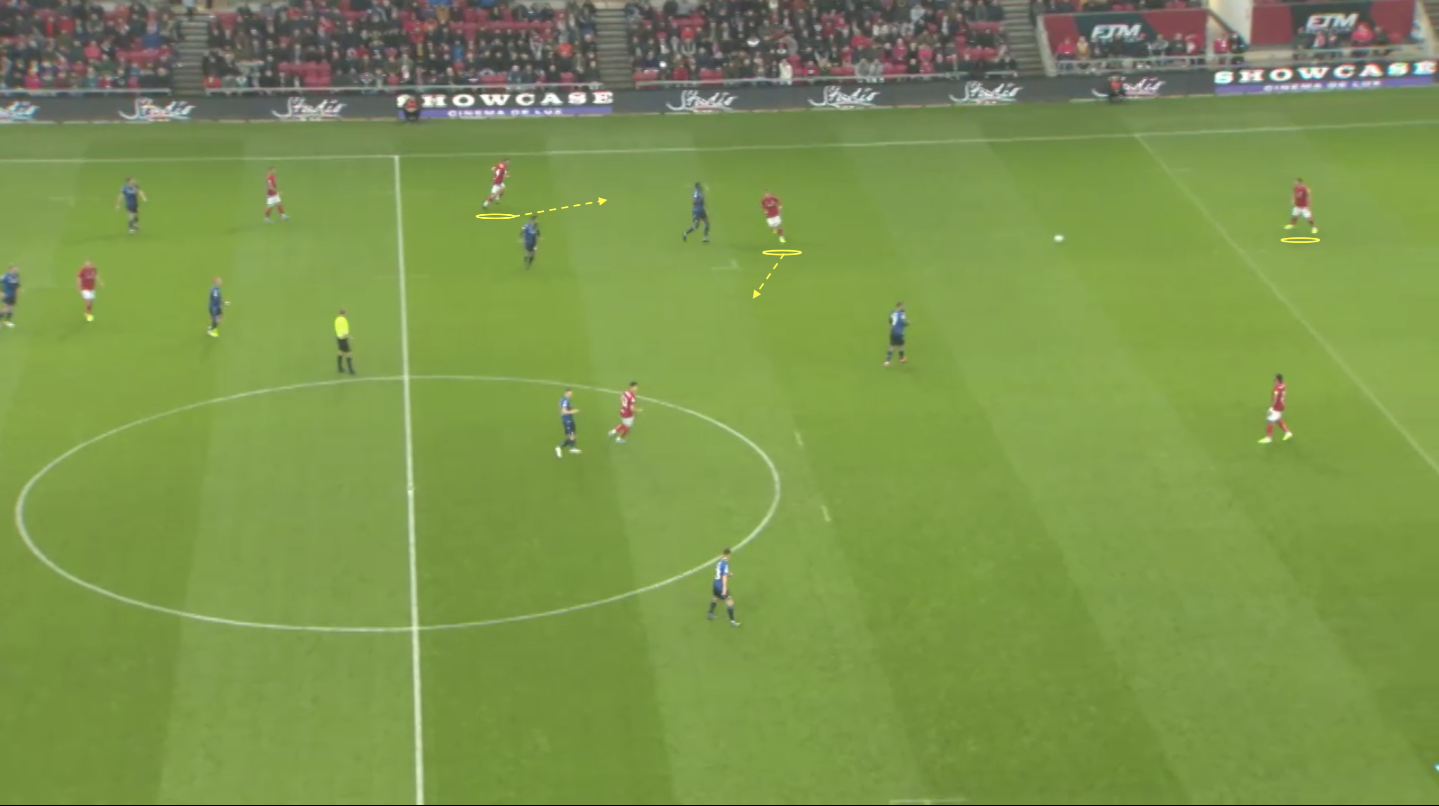 EFL Championship 2019/20: Bristol City vs Nottingham Forest - tactical analysis