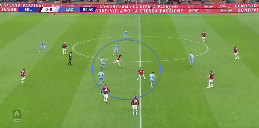Serie A 2019/20: AC Milan vs Lazio – tactical analysis tactics