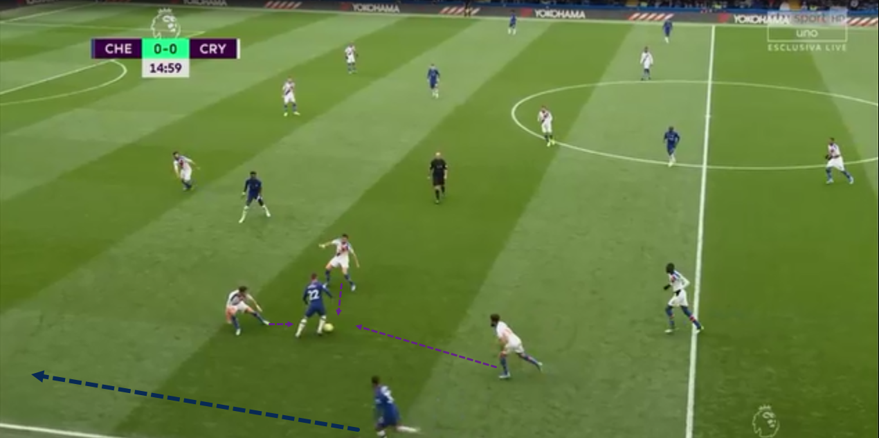 Chelsea 2019/20: Emerson Palmieri - scout report - tactical analysis tactics
