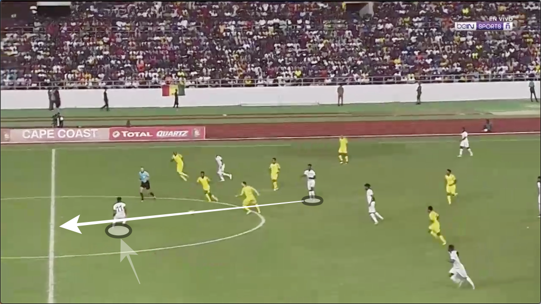 2021 AFCON Qualifiers: Ghana vs South Africa - tactical analysis tactics