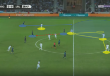 International Friendly 2019: Argentina vs Uruguay - Tactical Analysis tactics