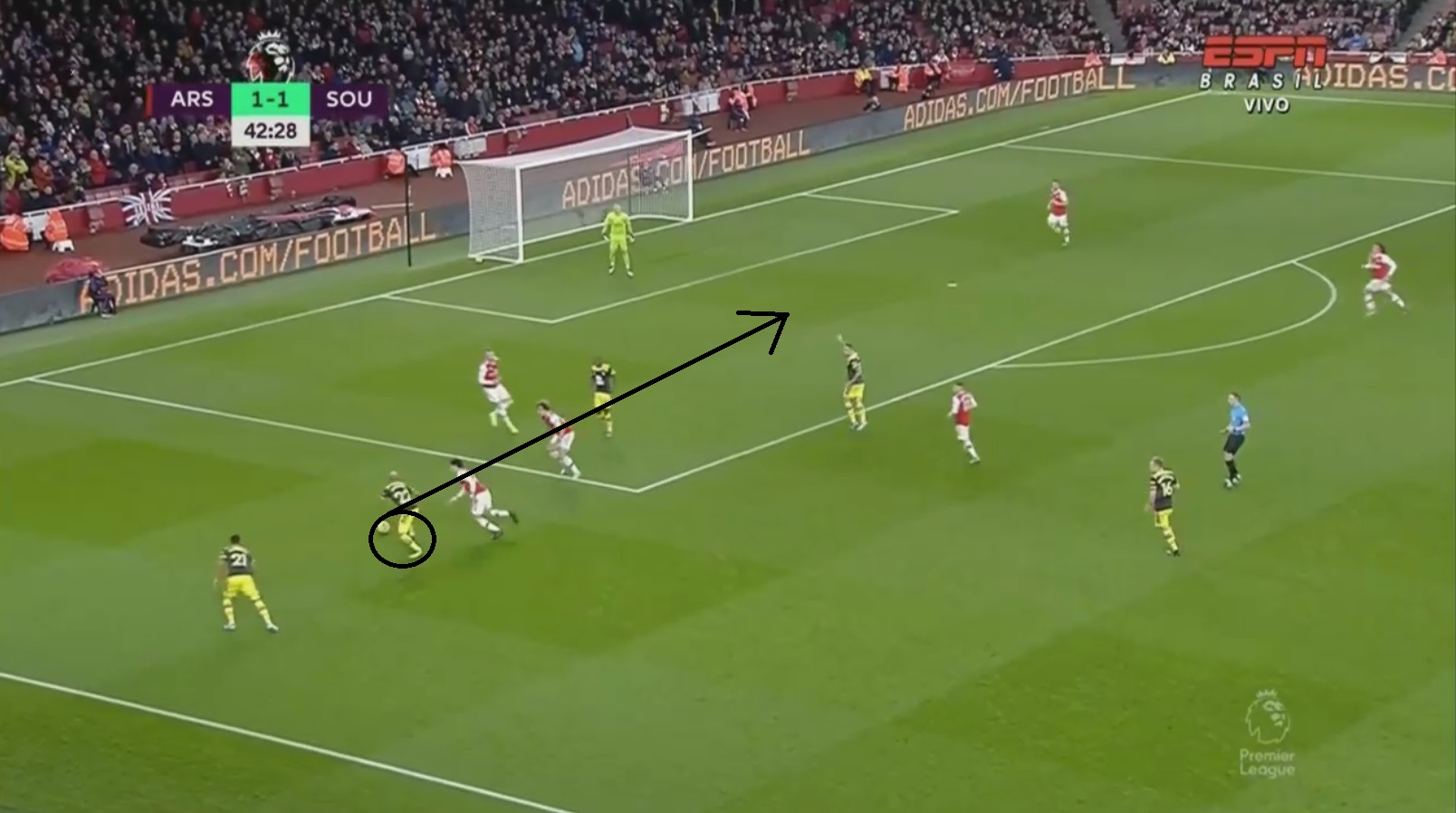 Premier League 2019/20: Arsenal vs Southampton - tactical ...