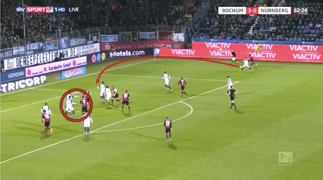 2. Bundesliga 2019/20: Bochum vs Nürnberg tactical analysis tactics