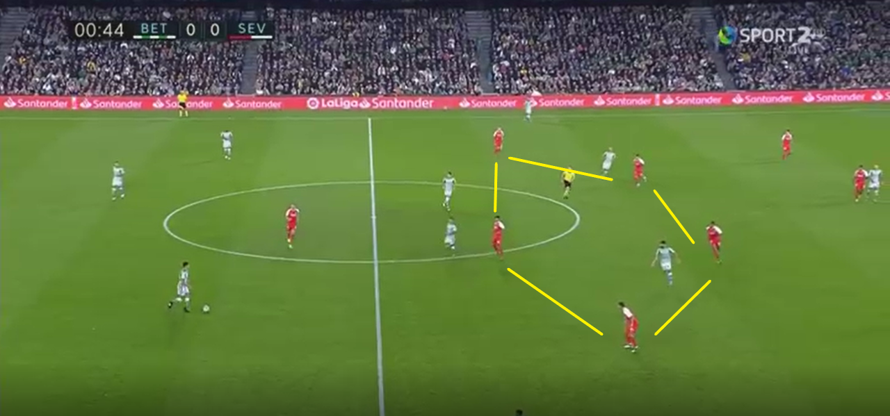 La Liga 2019/20: Real Betis vs Sevilla - tactical analysis tactics