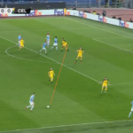 UEFA Europa League 2019/20: Lazio vs Celtic – tactical analysis