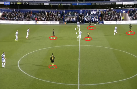 EFL Championship 2019/20: QPR vs Brentford - tactical analysis tactics
