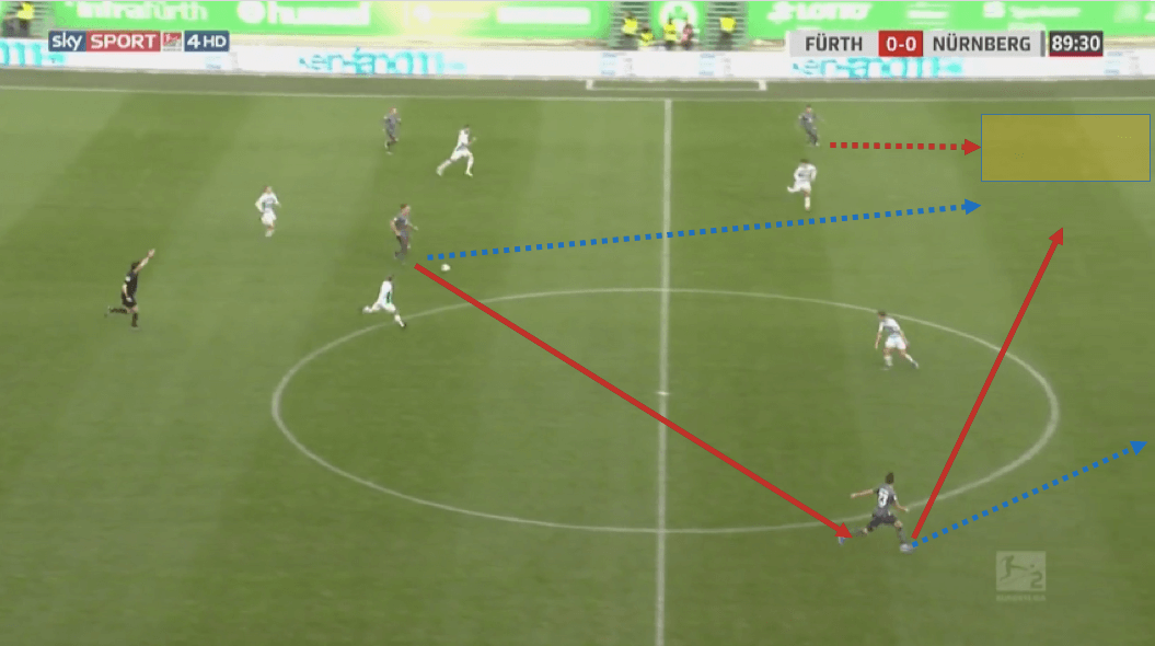 2. Bundesliga 2019/20: Greuther Furth vs Nurnberg - tactical analysis tactics