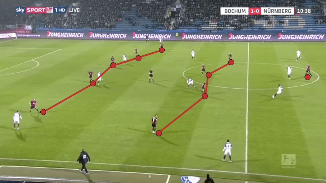 2. Bundesliga 2019/20: Bochum vs Nürnberg - tactical analysis tactics