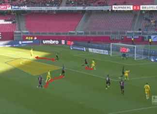 Jens Keller at Nurnberg 2019/20 - tactical analysis tactics