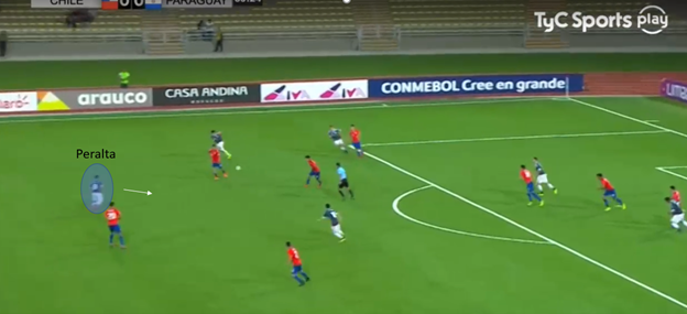 U17 World Cup 2019 - Group F Preview tactics