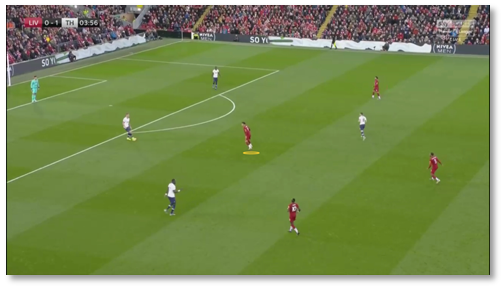 Premier League 2019/20: Liverpool vs Tottenham – tactical analysis tactics