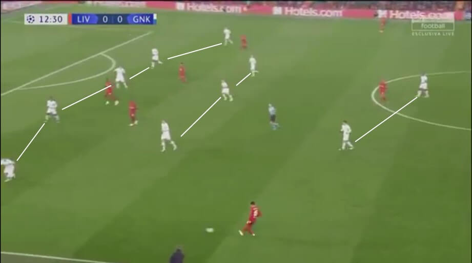 UEFA Champions League 2019/20: Liverpool vs Genk - tactical analysis tactics