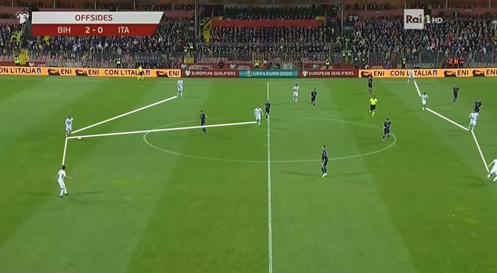 UEFA Euro 2020 Qualifying: Bosnia-Herzegovina vs Italy - tactical analysis tactics