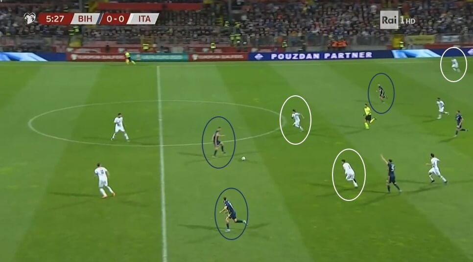 Euro 2020 Qualifiers: Bosnia vs Italy - tactical analysis tactics