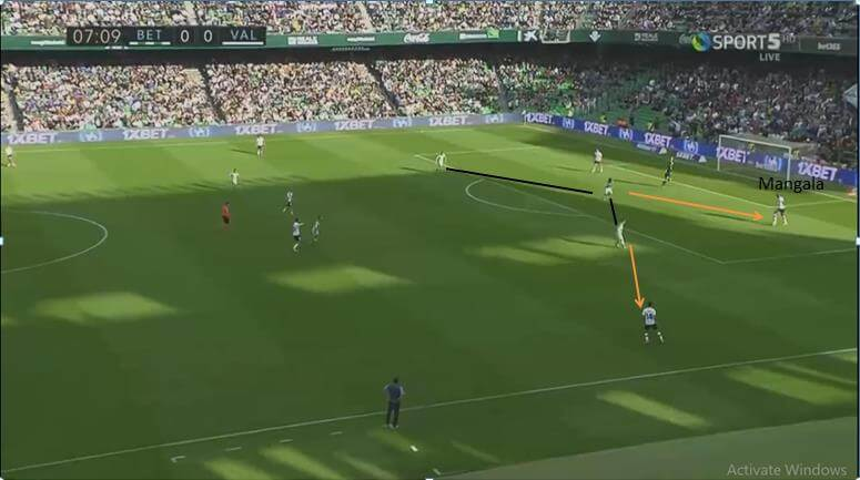 La Liga 2019/20 Real Betis vs Valencia - tactical analysis tactics