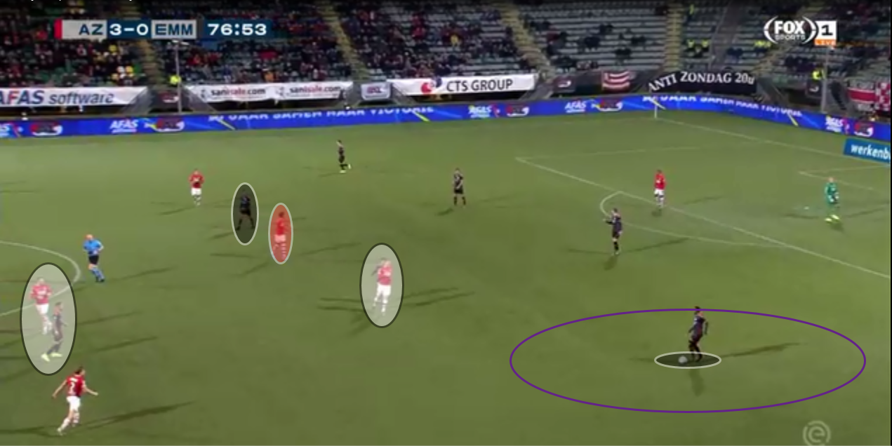 AZ Alkmaar 2019/20: Their playing style - scout report - tactical analysis tactics