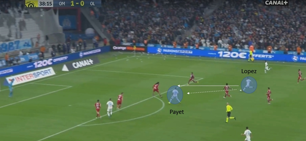 Ligue 1 2019-20: Olympique Marseille vs Olympique Lyon Tactical Analysis tactics