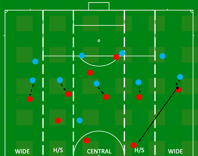 A Cup 2019/20: Swindon Vs Cheltenham – tactical analysis - tactics