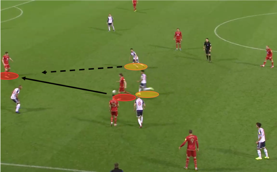 EFL League One 2019/20: Bolton vs MK Dons - tactical analysis