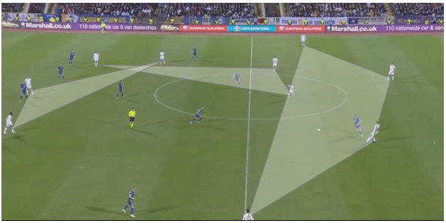 UEFA Euro 2020 Qualifiers: Kosovo vs England - tactical analysis tactics