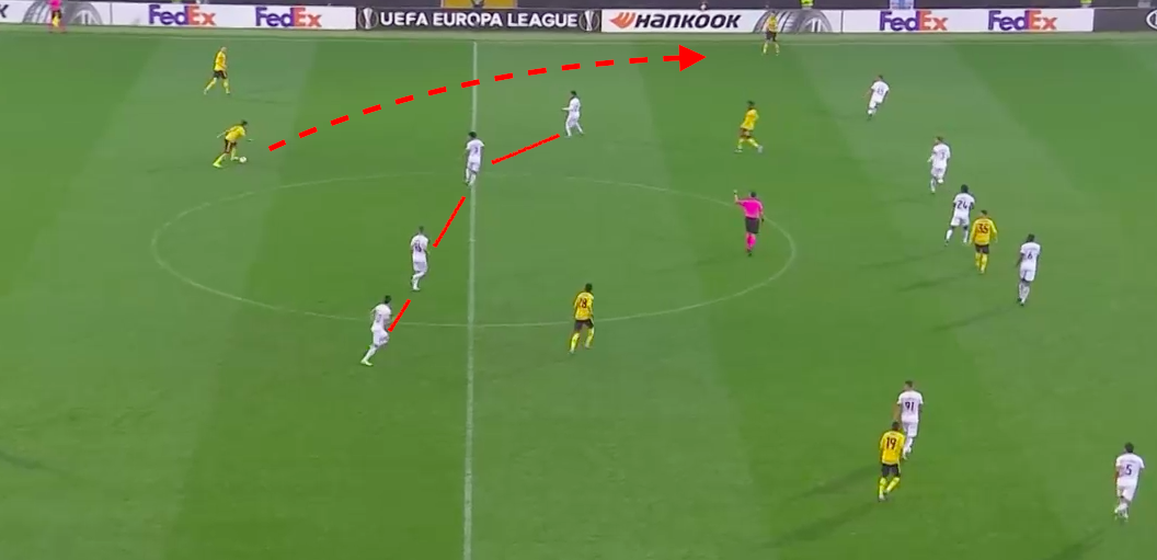 UEFA Europa League 2019/20: Vitoria SC vs Arsenal - Tactical Analysis tactics